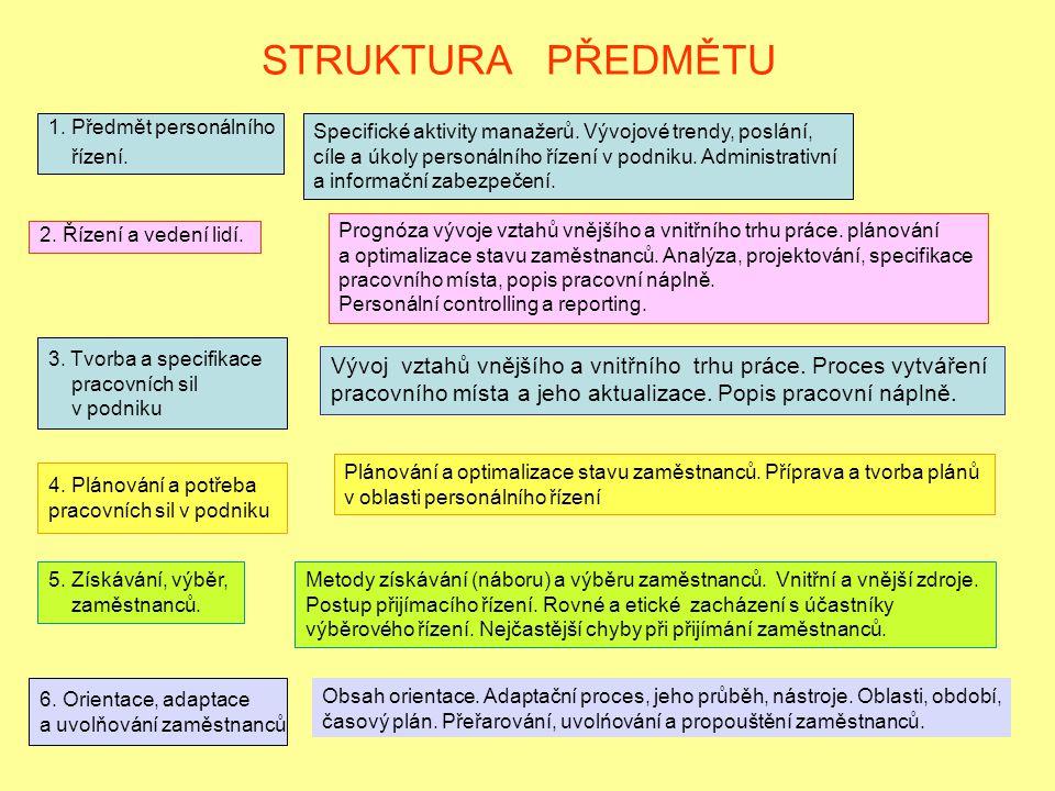 STRUKTURA PŘEDMĚTU 1. Předmět personálního. řízení. Specifické aktivity manažerů. Vývojové trendy, poslání,