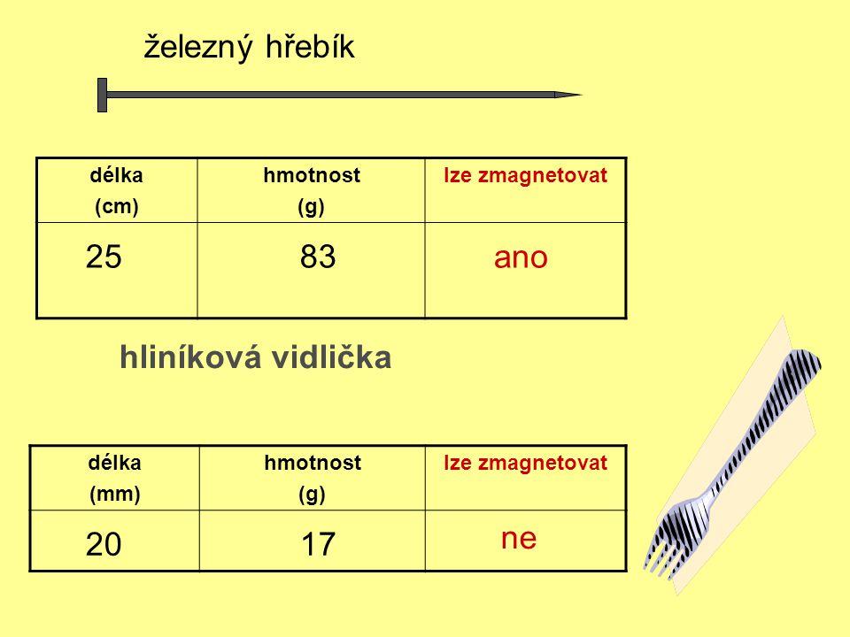 železný hřebík 25 83 ano hliníková vidlička ne 20 17 délka (cm)