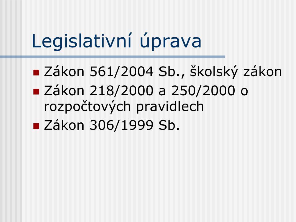 Legislativní úprava Zákon 561/2004 Sb., školský zákon