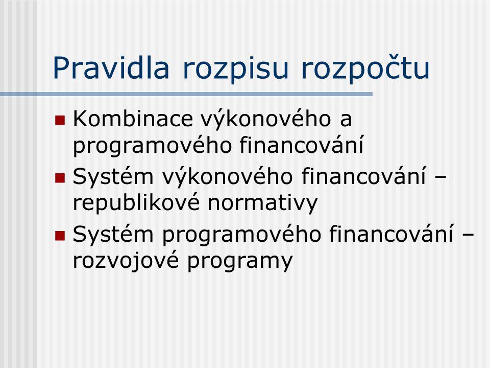 Pravidla rozpisu rozpočtu