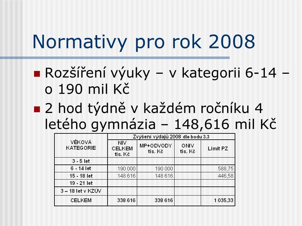 Normativy pro rok 2008 Rozšíření výuky – v kategorii 6-14 – o 190 mil Kč.