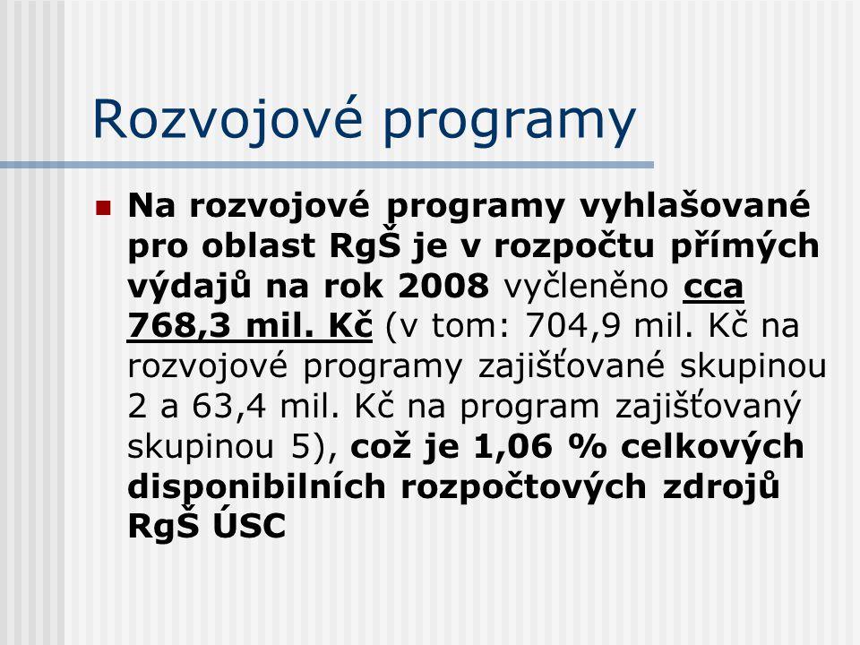 Rozvojové programy