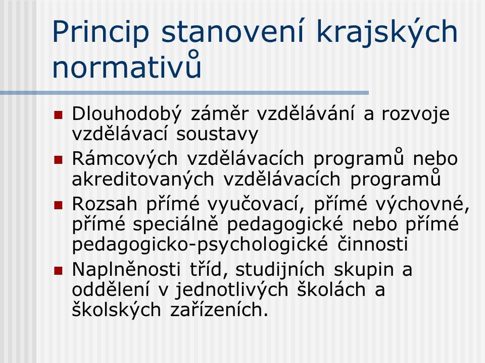 Princip stanovení krajských normativů