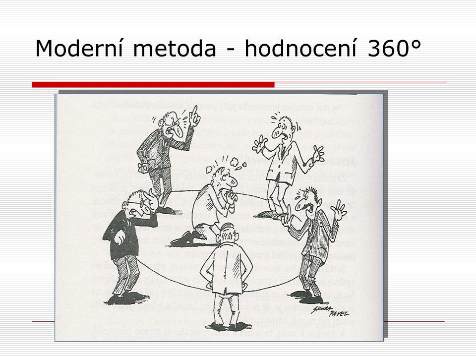 Moderní metoda - hodnocení 360°