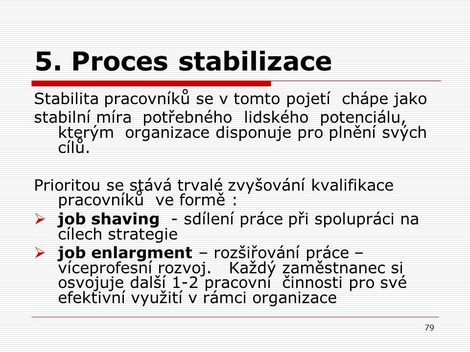 5. Proces stabilizace Stabilita pracovníků se v tomto pojetí chápe jako.