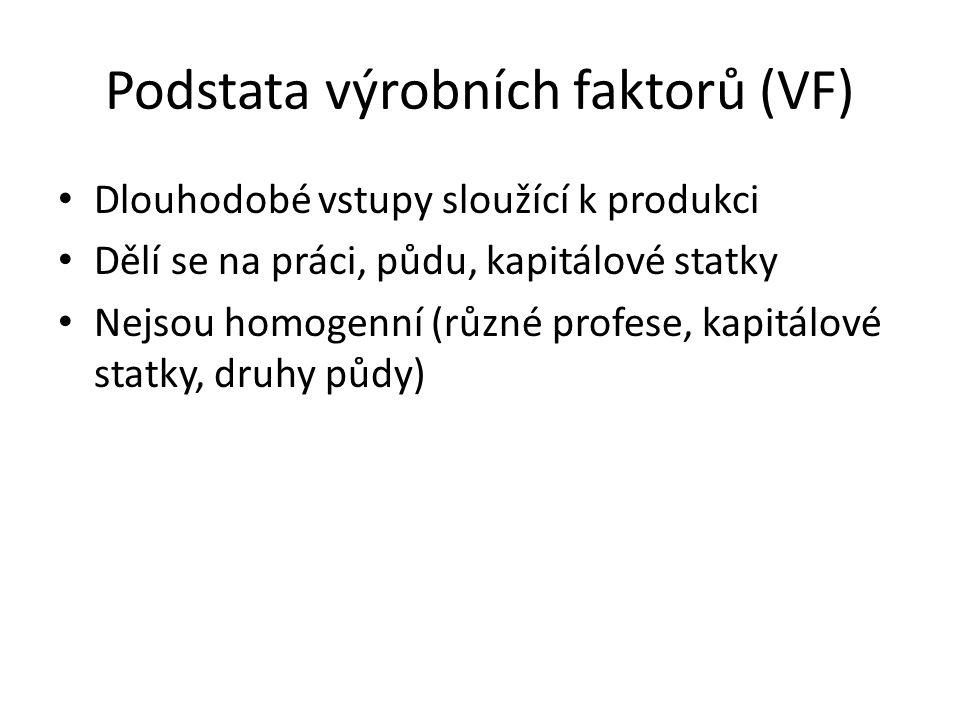 Podstata výrobních faktorů (VF)
