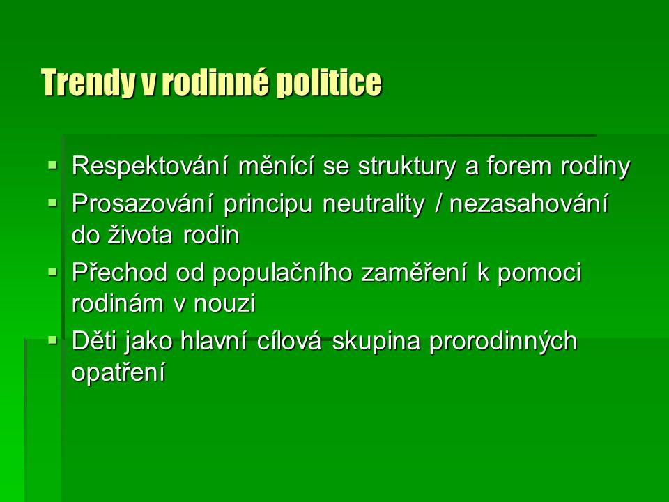 Trendy v rodinné politice