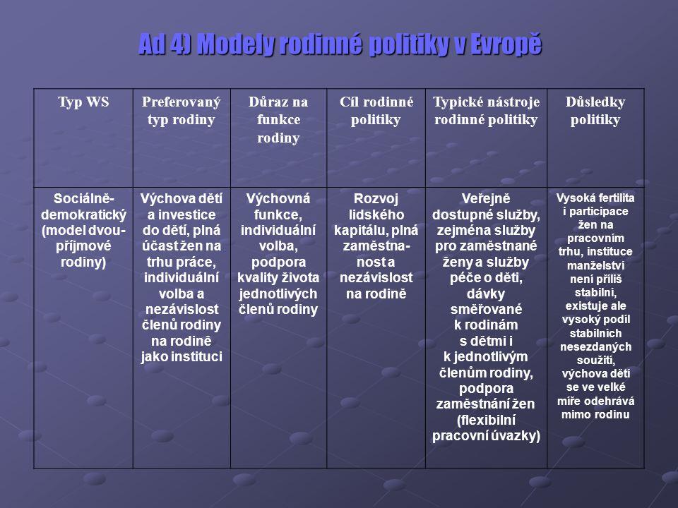 Ad 4) Modely rodinné politiky v Evropě