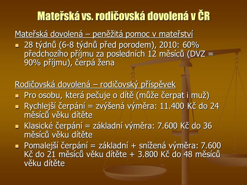 Mateřská vs. rodičovská dovolená v ČR