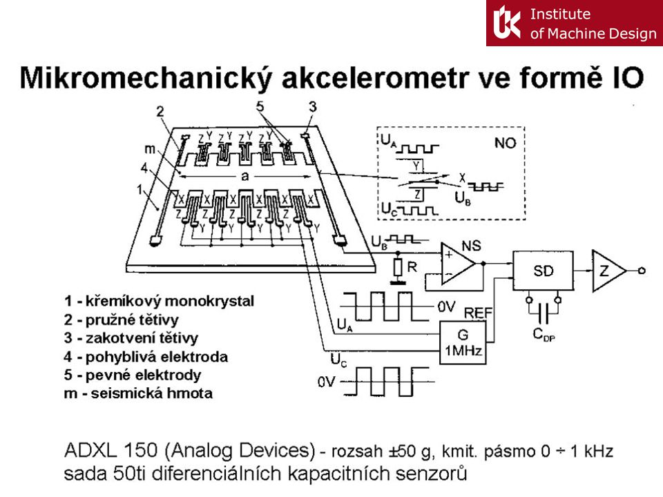 Mikromechanický akcelerometr