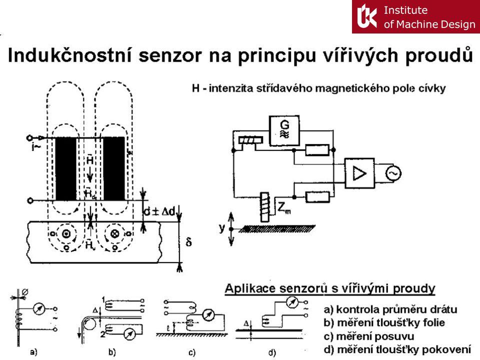 Indukčnostní senzor na principu vířivých proudů