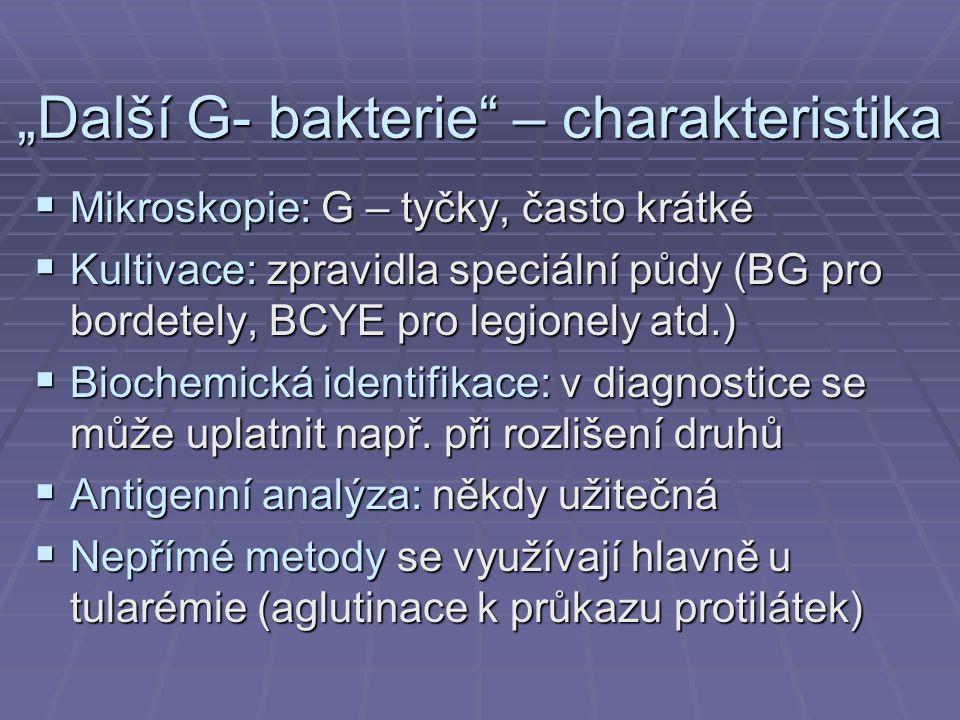 """""""Další G- bakterie – charakteristika"""