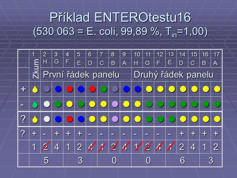 Příklad ENTEROtestu16 (530 063 = E. coli, 99,89 %, Tin=1,00)