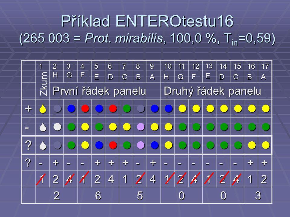 Příklad ENTEROtestu16 (265 003 = Prot. mirabilis, 100,0 %, Tin=0,59)