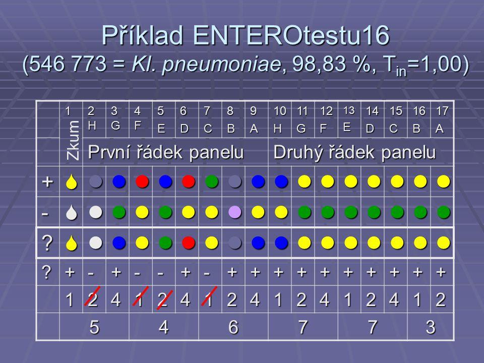 Příklad ENTEROtestu16 (546 773 = Kl. pneumoniae, 98,83 %, Tin=1,00)