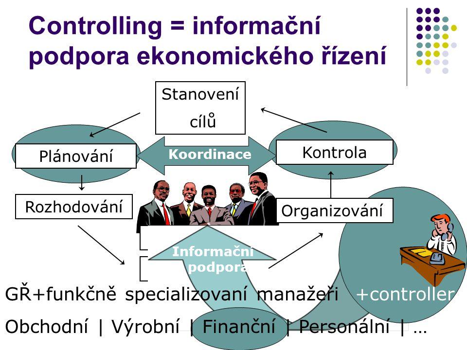 Controlling = informační podpora ekonomického řízení