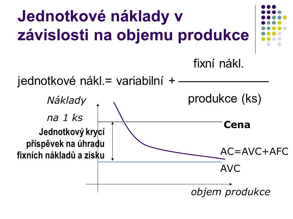 Jednotkové náklady v závislosti na objemu produkce