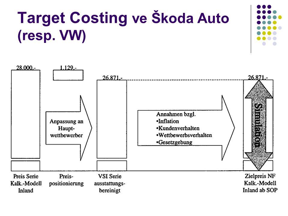 Target Costing ve Škoda Auto (resp. VW)