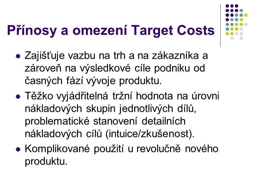 Přínosy a omezení Target Costs