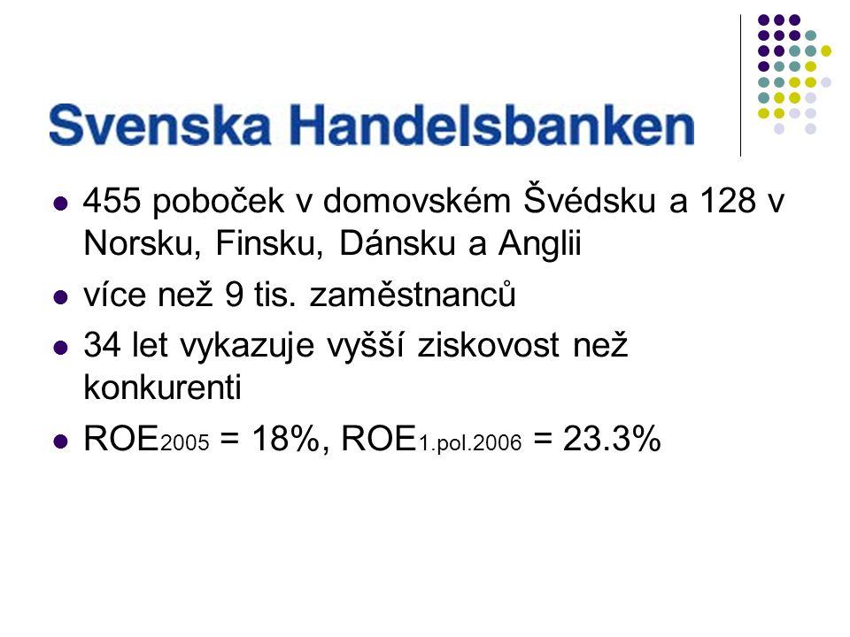 455 poboček v domovském Švédsku a 128 v Norsku, Finsku, Dánsku a Anglii