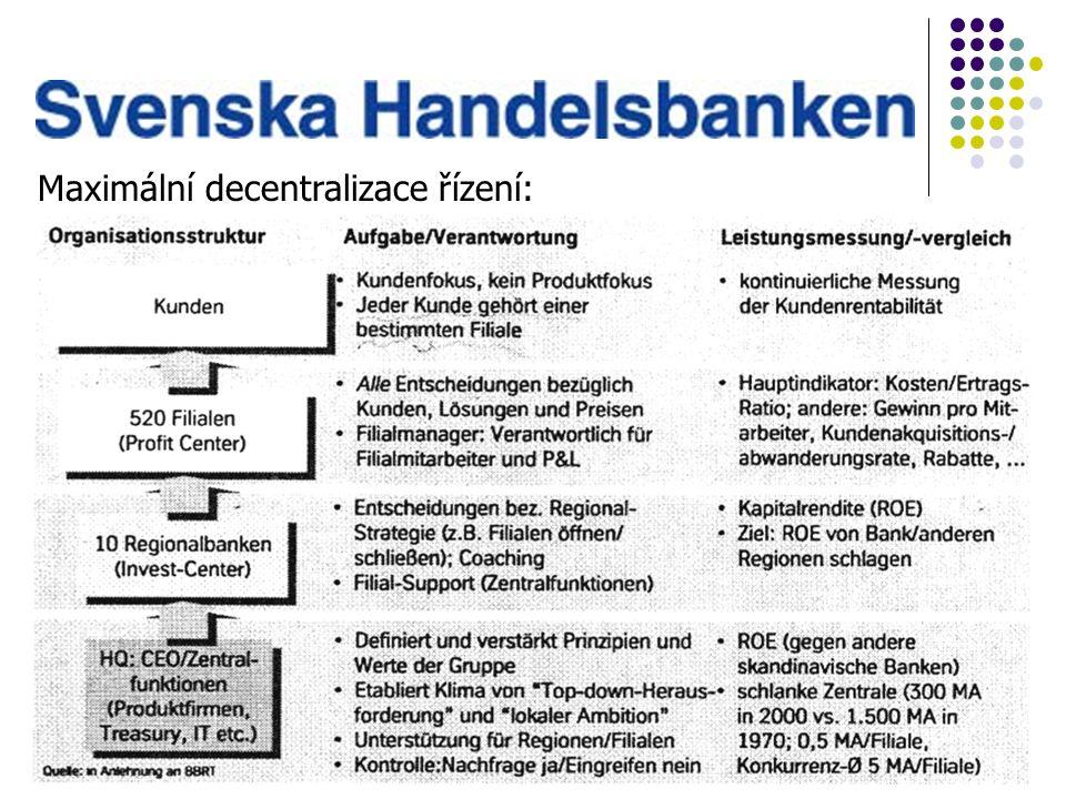 Maximální decentralizace řízení: