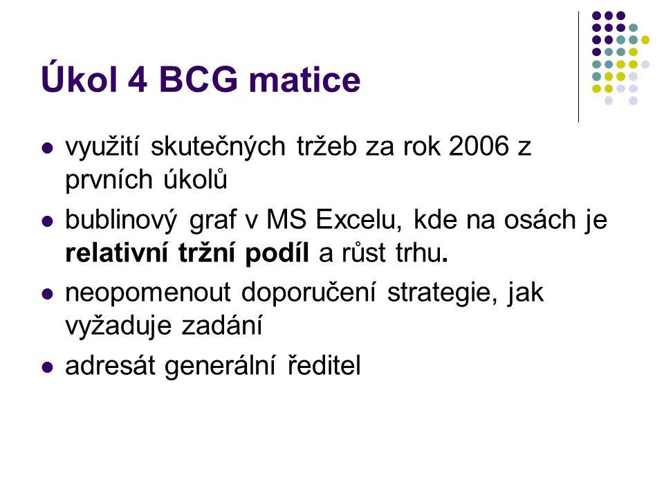 Úkol 4 BCG matice využití skutečných tržeb za rok 2006 z prvních úkolů