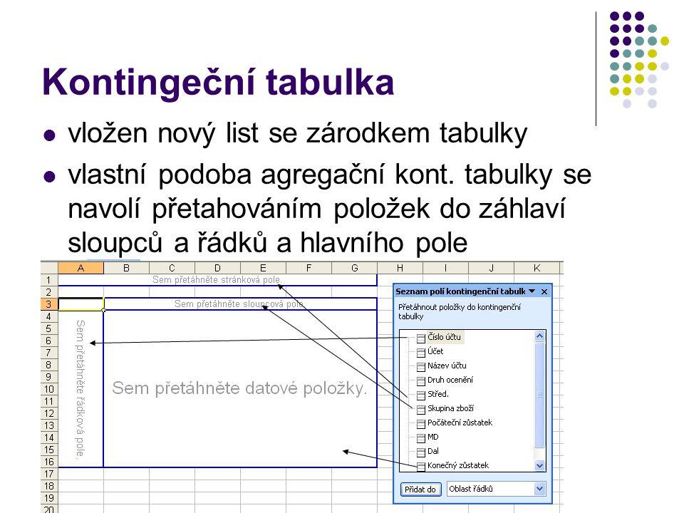 Kontingeční tabulka vložen nový list se zárodkem tabulky