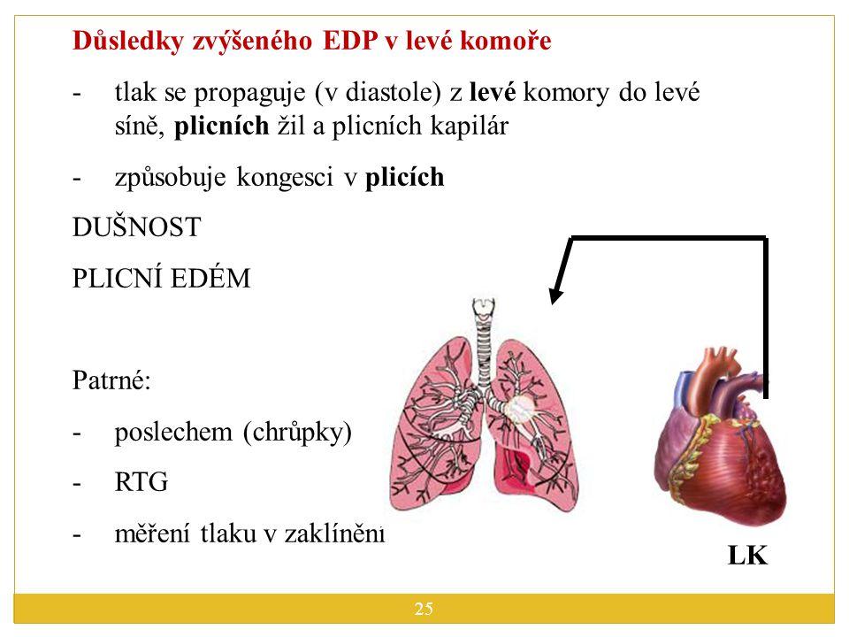 Důsledky zvýšeného EDP v levé komoře