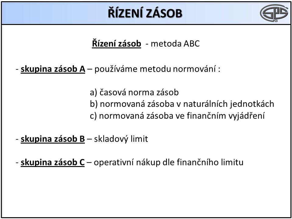 ŘÍZENÍ ZÁSOB Řízení zásob - metoda ABC