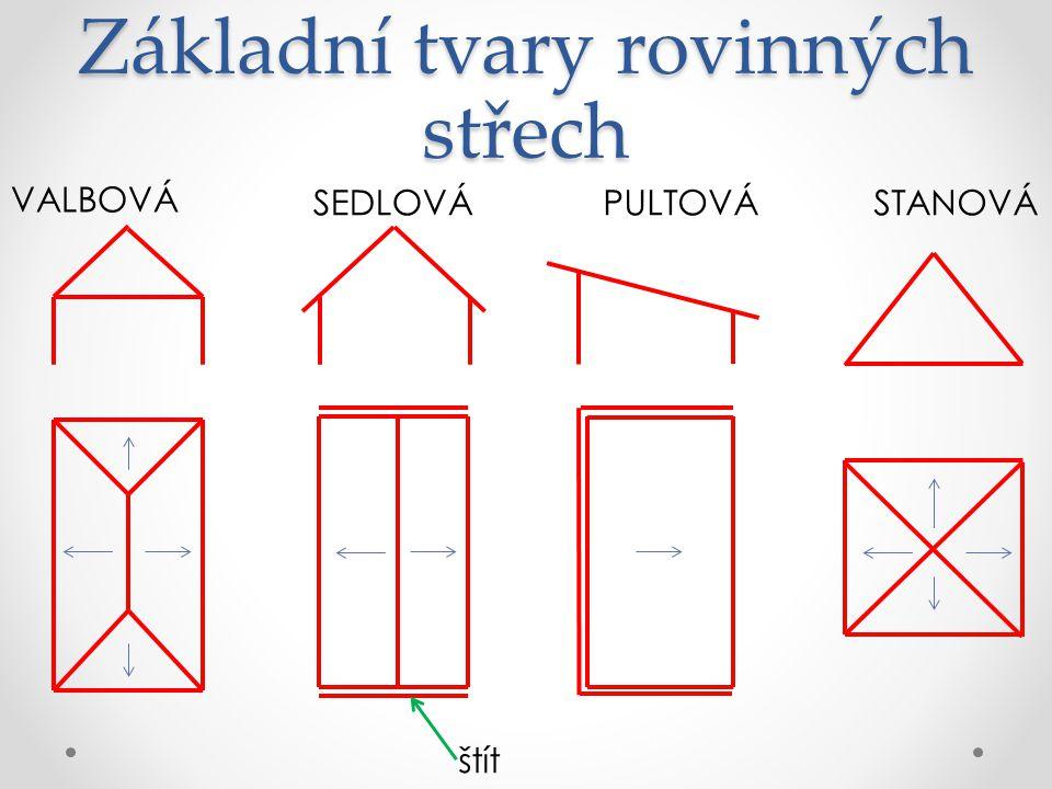 Základní tvary rovinných střech