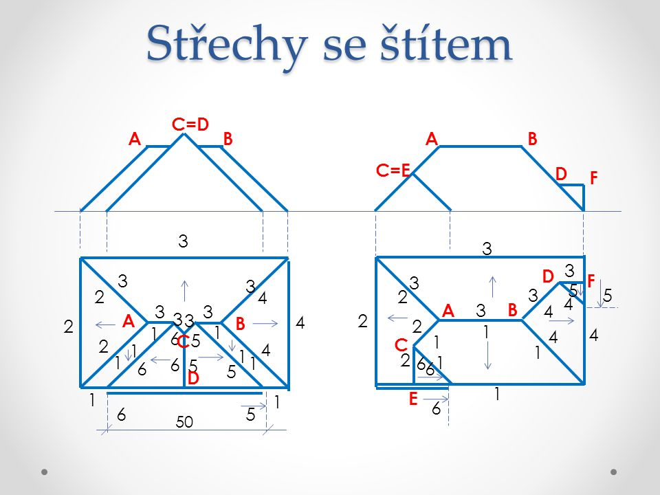Střechy se štítem C=D A B A B C=E D F 3 3 3 D 3 F 3 3 5 2 4 2 3 5 4 3