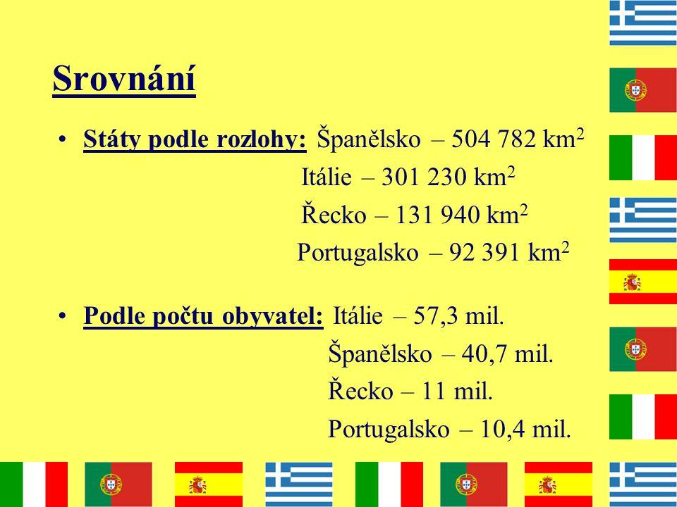 Srovnání Státy podle rozlohy: Španělsko – 504 782 km2