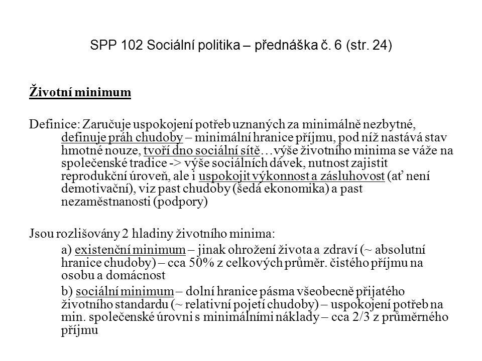 SPP 102 Sociální politika – přednáška č. 6 (str. 24)