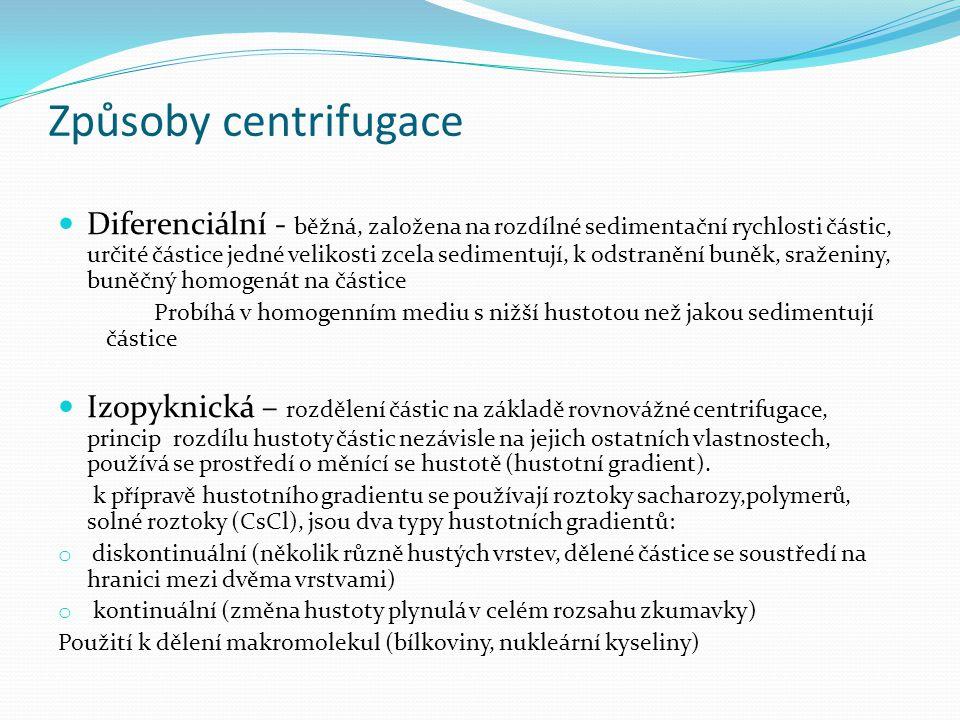 Způsoby centrifugace