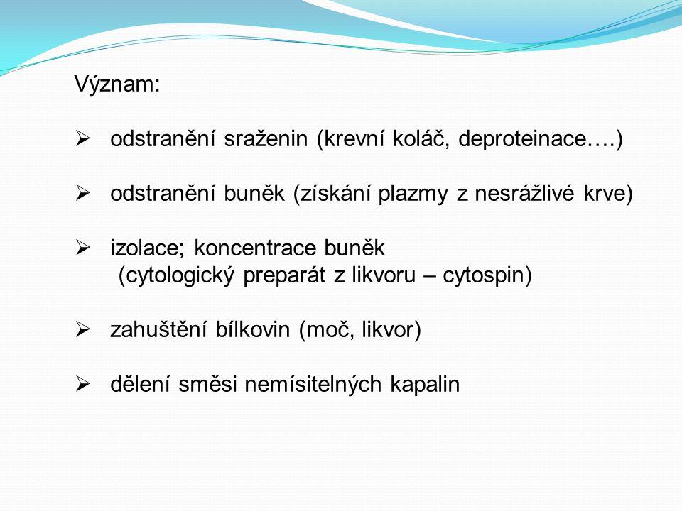 Význam: odstranění sraženin (krevní koláč, deproteinace….) odstranění buněk (získání plazmy z nesrážlivé krve)