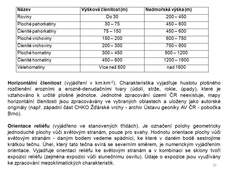 Název Výšková členitost (m) Nadmořská výška (m) Roviny. Do 30. 200 – 450. Ploché pahorkatiny. 30 – 75.