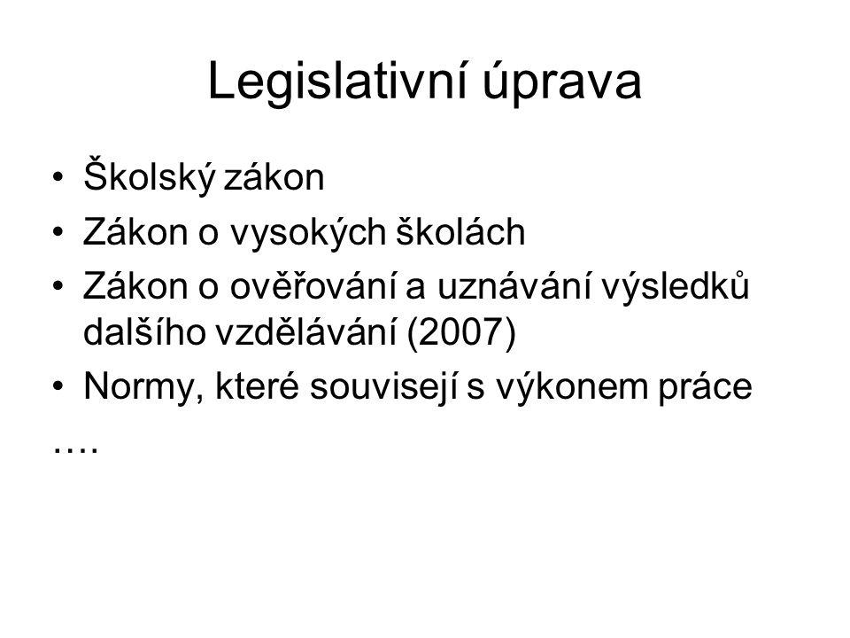 Legislativní úprava Školský zákon Zákon o vysokých školách