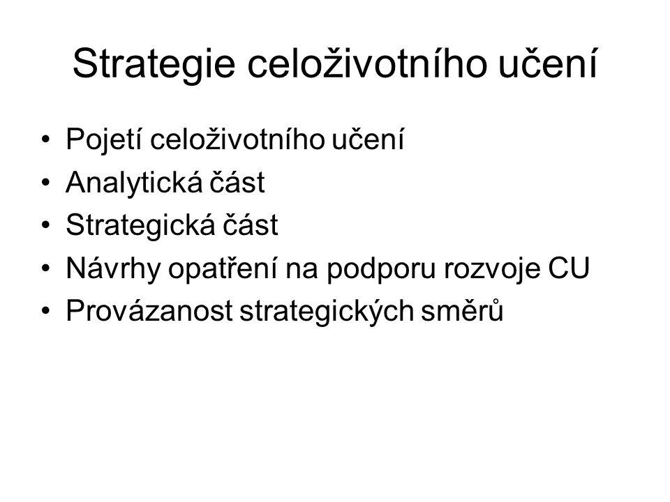 Strategie celoživotního učení