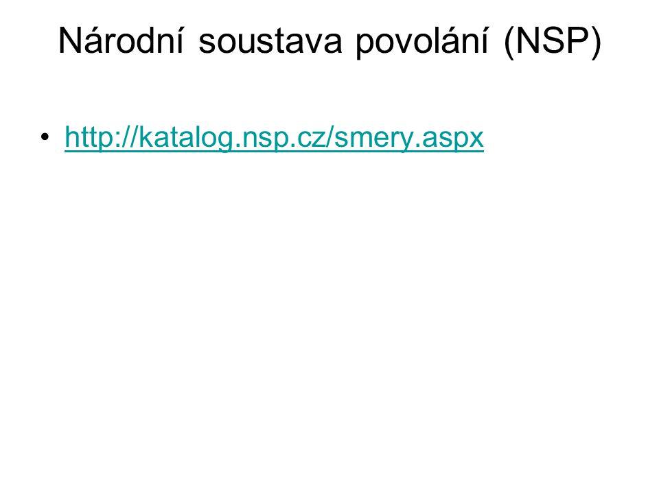 Národní soustava povolání (NSP)