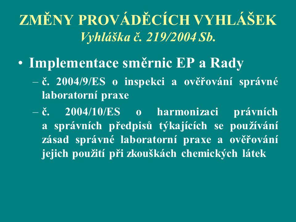 ZMĚNY PROVÁDĚCÍCH VYHLÁŠEK Vyhláška č. 219/2004 Sb.