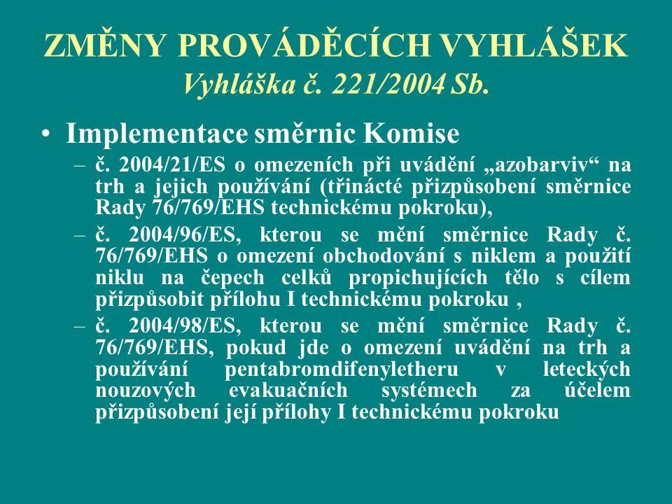 ZMĚNY PROVÁDĚCÍCH VYHLÁŠEK Vyhláška č. 221/2004 Sb.