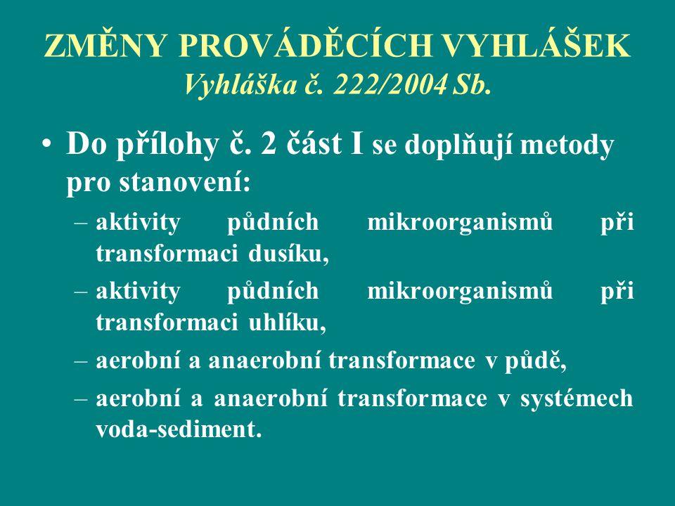 ZMĚNY PROVÁDĚCÍCH VYHLÁŠEK Vyhláška č. 222/2004 Sb.