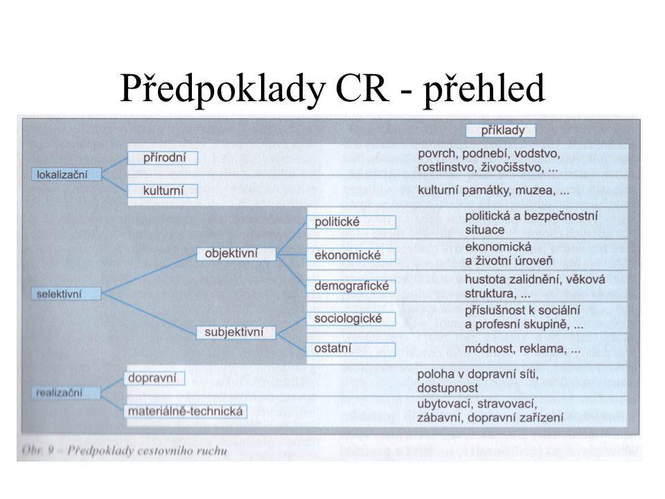 Předpoklady CR - přehled