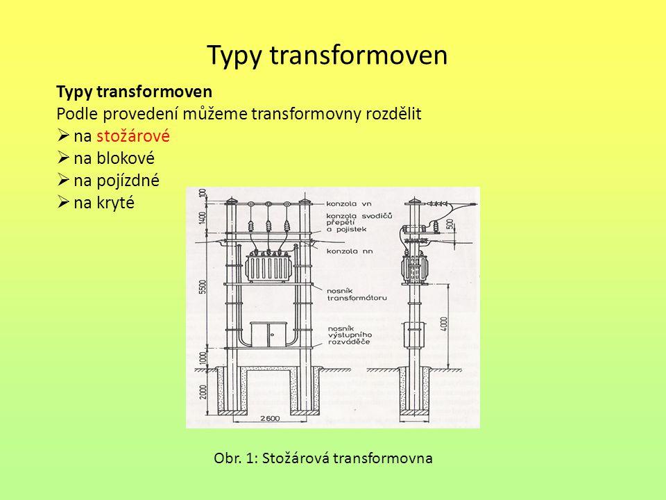Typy transformoven Typy transformoven