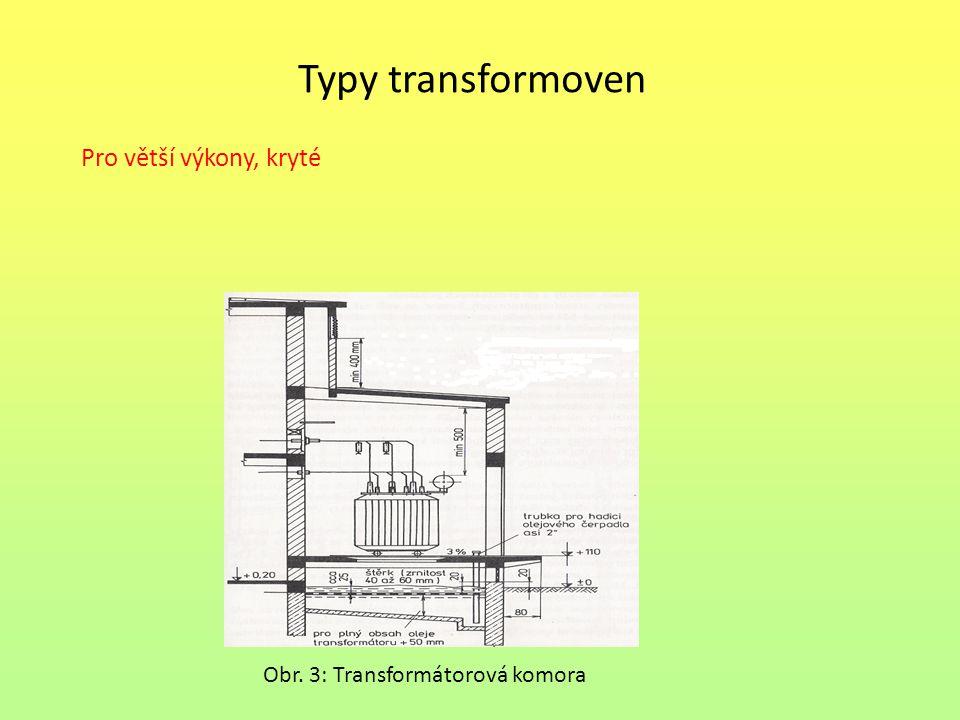 Typy transformoven Pro větší výkony, kryté