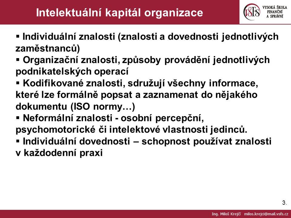 Intelektuální kapitál organizace