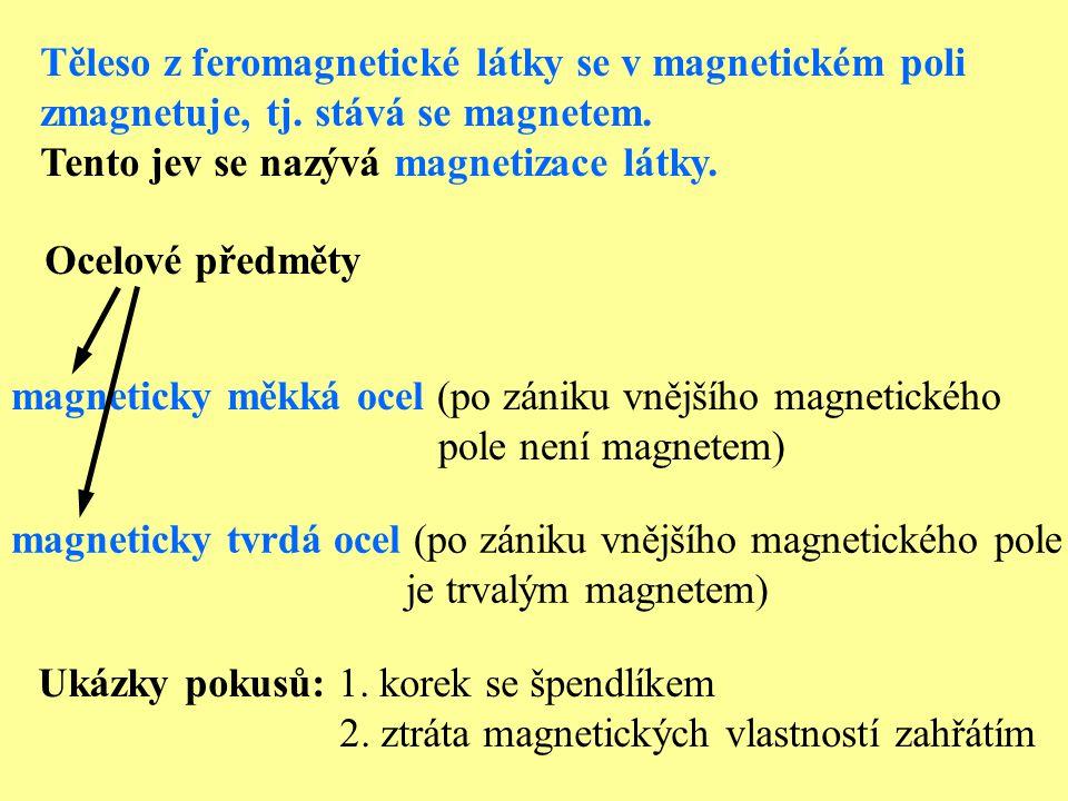 Těleso z feromagnetické látky se v magnetickém poli