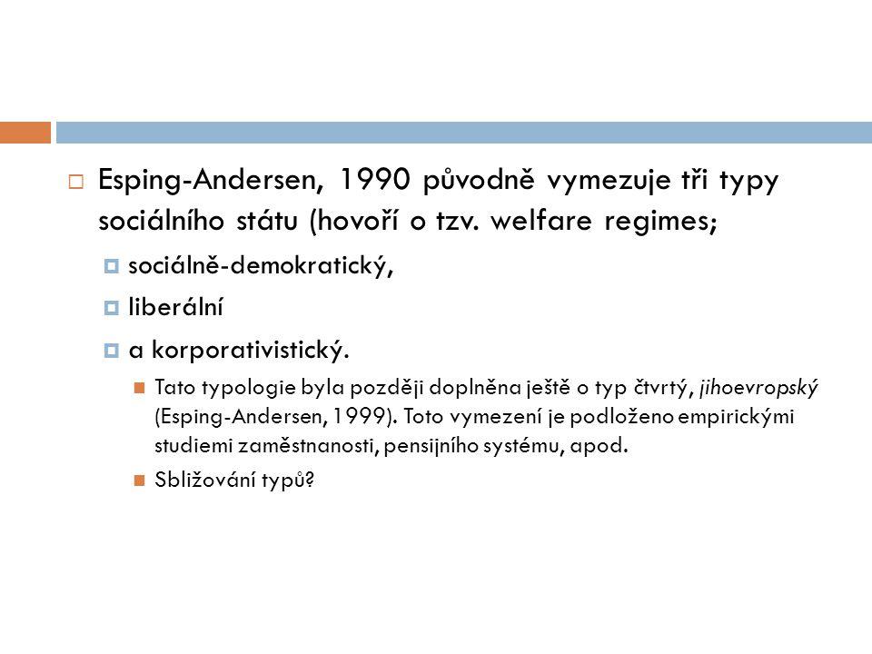 Esping-Andersen, 1990 původně vymezuje tři typy sociálního státu (hovoří o tzv. welfare regimes;