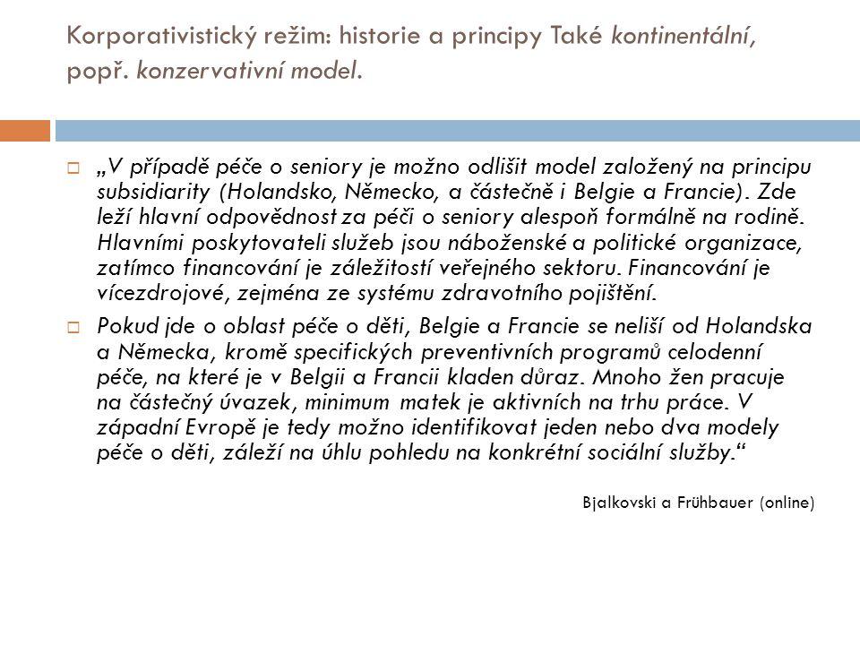 Korporativistický režim: historie a principy Také kontinentální, popř