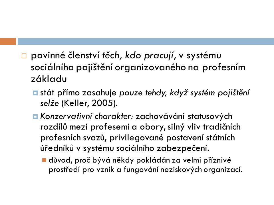 povinné členství těch, kdo pracují, v systému sociálního pojištění organizovaného na profesním základu